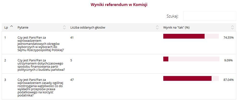 referendum2015